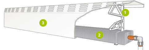 Model Delta Diagram