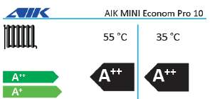 Energy-label portion-AIK Mini econom pro 10