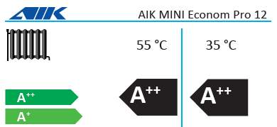 Energy label portion for AIK Mini Econom Pro 12