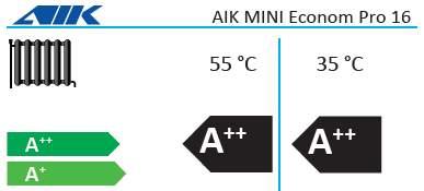 Energy label AIK Mini Econom Pro 16
