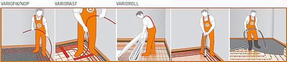 Nassestrich-Fussbodenheizung Montage-Diagram