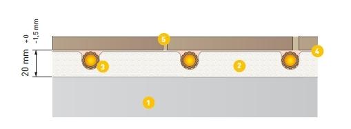 Поперечна діаграма, що зображує поверх - 20мм