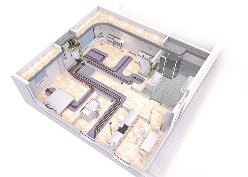 Central ventilation system - in floor