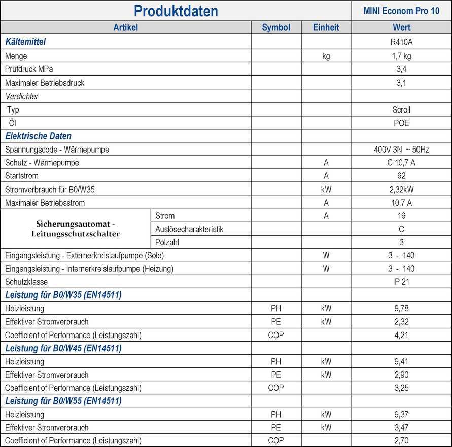 Prod-Data-MiniPro10-1-DE_sm