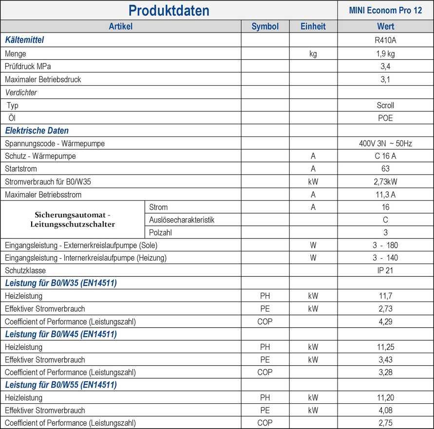 Prod-Data-MiniPro12-1-DE_sm