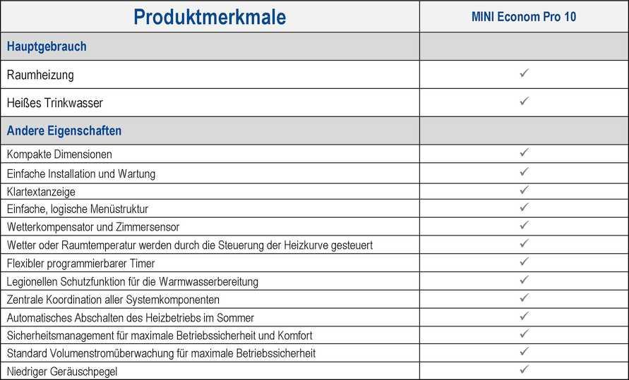 Prod-Feat-MiniPro10-1-DE_sm