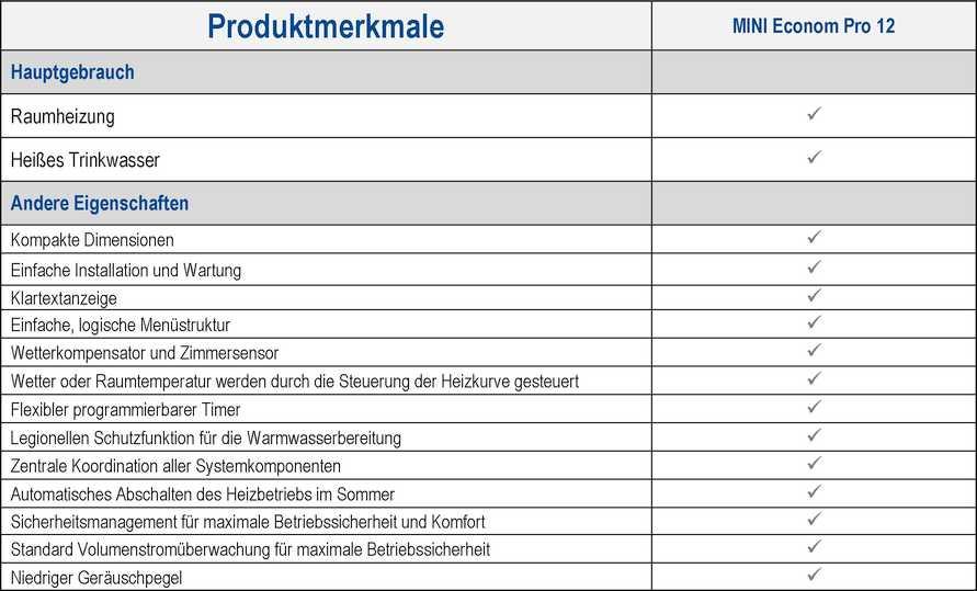 Prod-Feat-MiniPro12-1-DE_sm