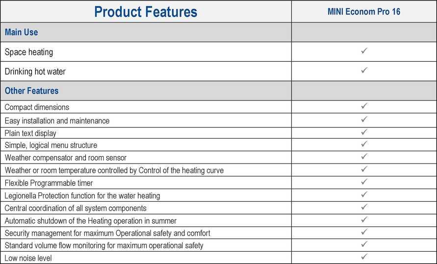 Product Features Aik Mini Econom Pro 16 part-1