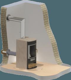 ISO-LINE Installationexemplar