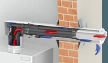 Konzentrisches Abgassystem - Twin-PL funktionsprinzip
