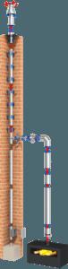 Konzentrisches Abgassystem - Twin-G Funktionsprinzip