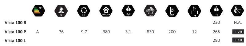 Специфікація та характеристики серії Vista 100