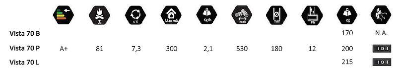 Специфікація та характеристики серії Vista 70
