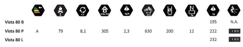 Специфікація та характеристики серії Vista 80