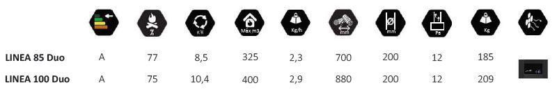 Специфікація та характеристики серії Linea Duo