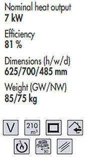 Panadero In-Wall F-720-S Spezifikationen und Merkmale