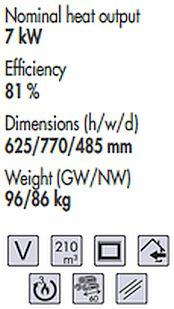 Panadero In-Wall F-820-S Spezifikationen und Merkmale
