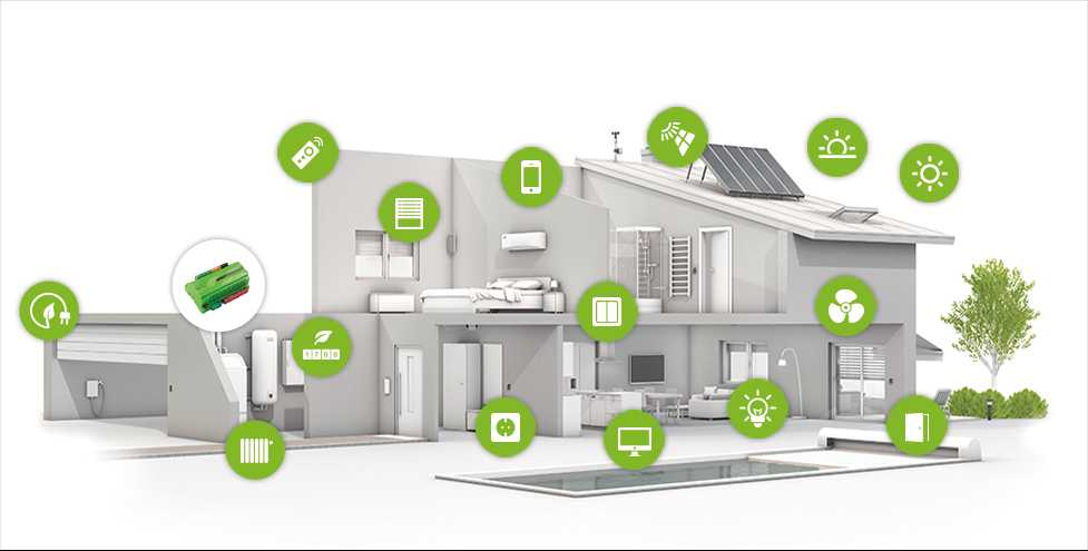 Graphic of areas in which building or home automation systems can be applied.